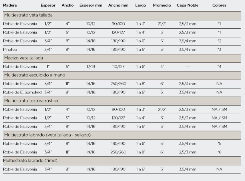 tabla de medidas author