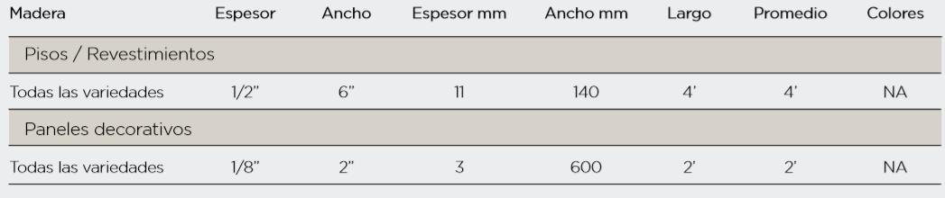 tabla cork covering