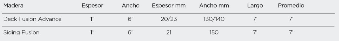 tabla de medidas millenium