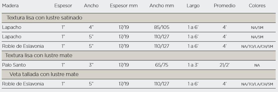 tabla de medidas legend