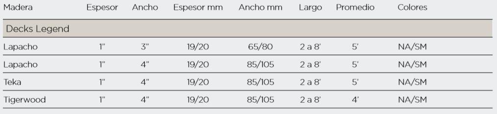 tabla de medidas outdoor